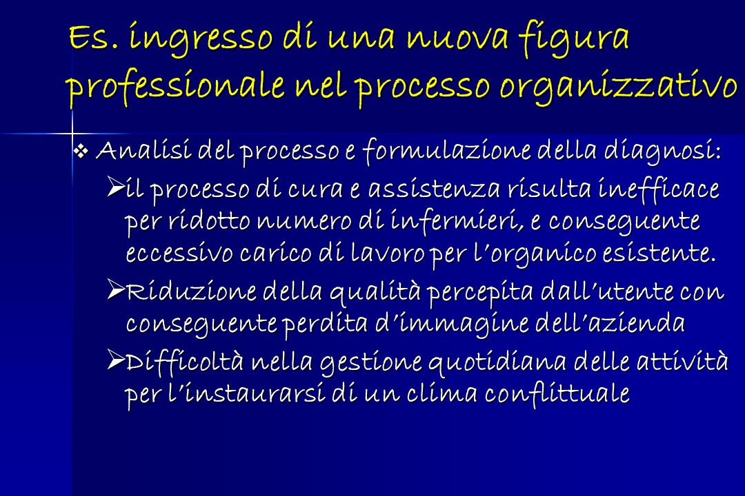 Es. ingresso di una nuova figura professionale nel processo organizzativo