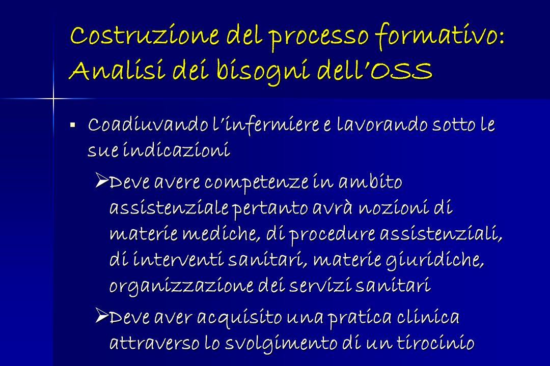 Costruzione del processo formativo: Analisi dei bisogni dell'OSS
