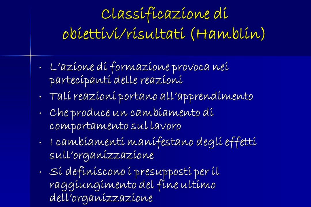 Classificazione di obiettivi/risultati (Hamblin)