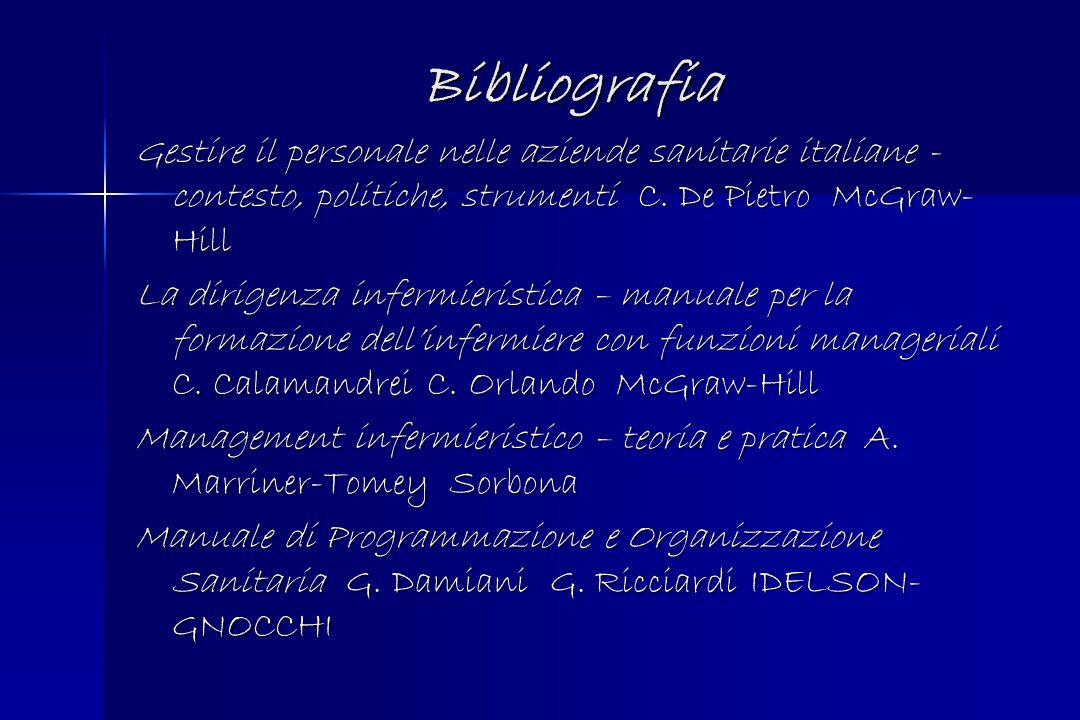 Bibliografia Gestire il personale nelle aziende sanitarie italiane - contesto, politiche, strumenti C. De Pietro McGraw-Hill.
