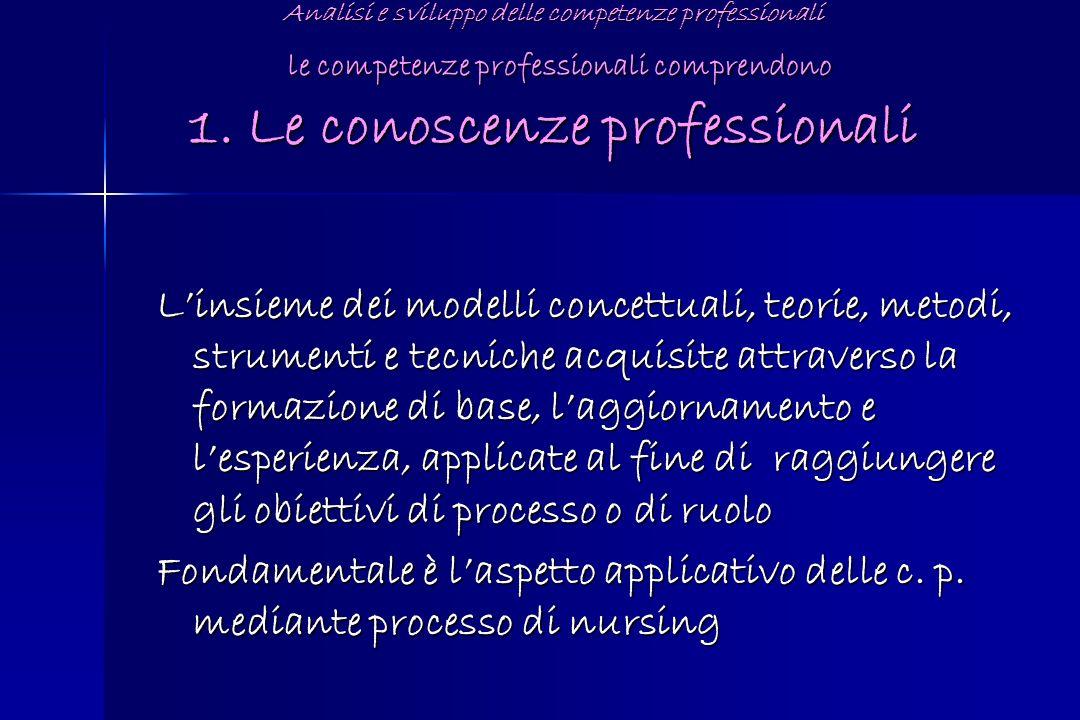 Analisi e sviluppo delle competenze professionali le competenze professionali comprendono 1. Le conoscenze professionali