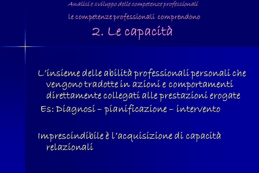 Es: Diagnosi – pianificazione – intervento