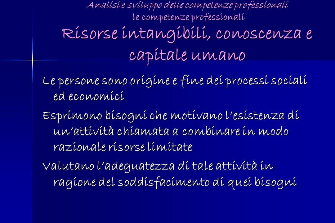 Le persone sono origine e fine dei processi sociali ed economici