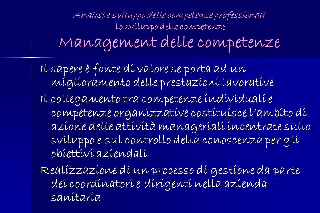 Analisi e sviluppo delle competenze professionali lo sviluppo delle competenze Management delle competenze