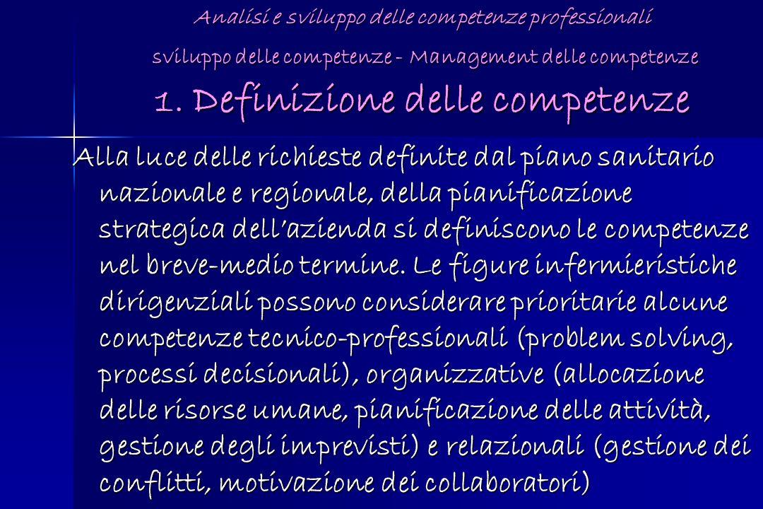 Analisi e sviluppo delle competenze professionali sviluppo delle competenze - Management delle competenze 1. Definizione delle competenze