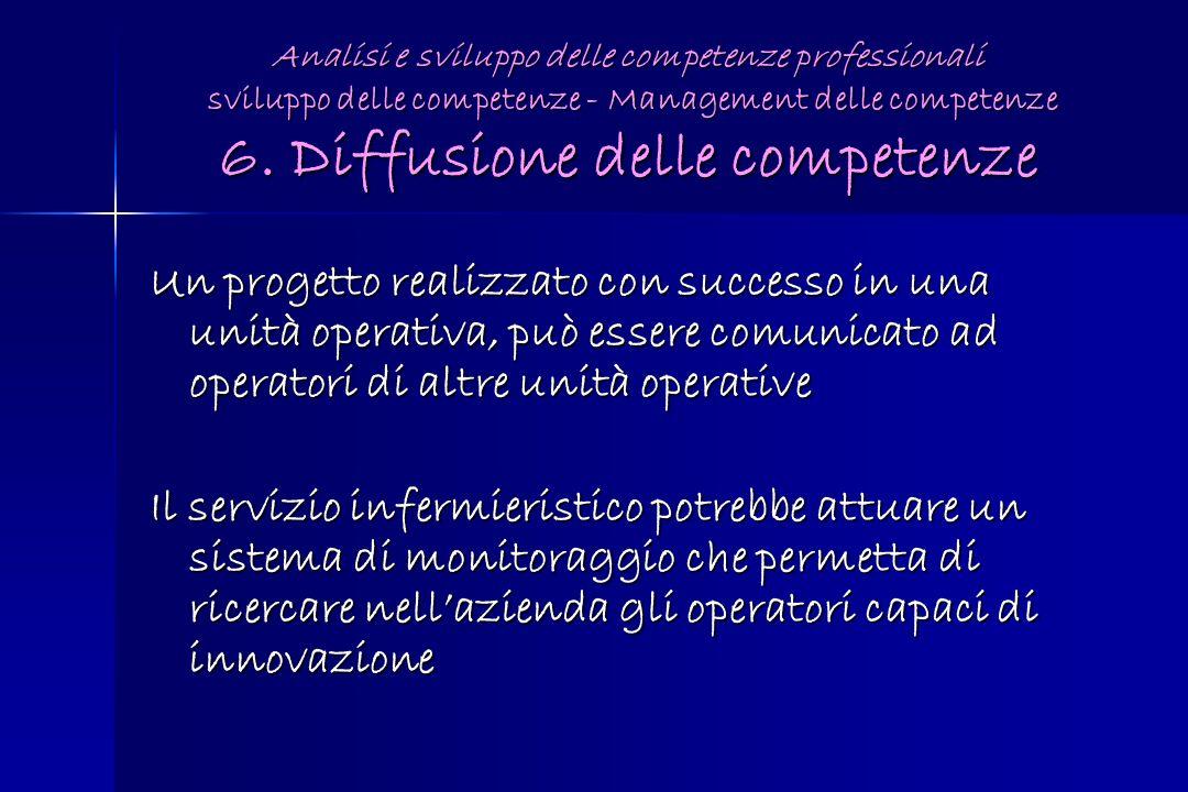 Analisi e sviluppo delle competenze professionali sviluppo delle competenze - Management delle competenze 6. Diffusione delle competenze