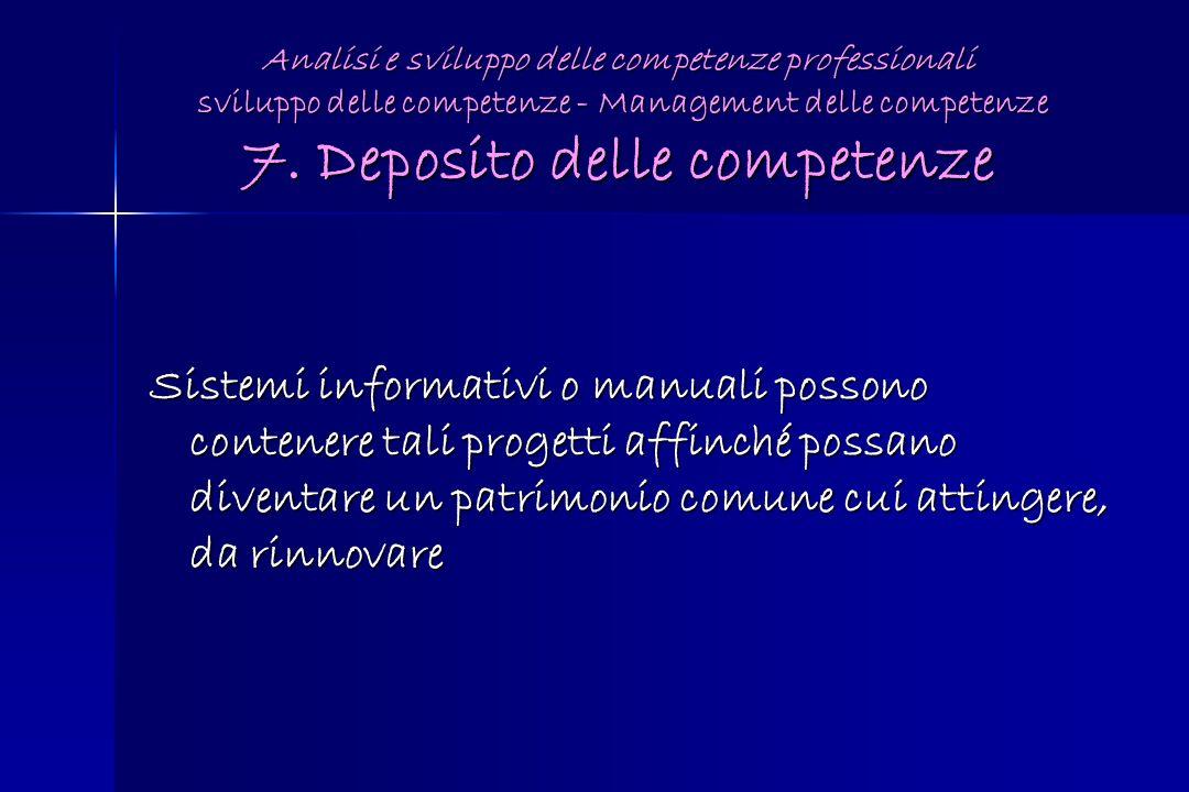 Analisi e sviluppo delle competenze professionali sviluppo delle competenze - Management delle competenze 7. Deposito delle competenze