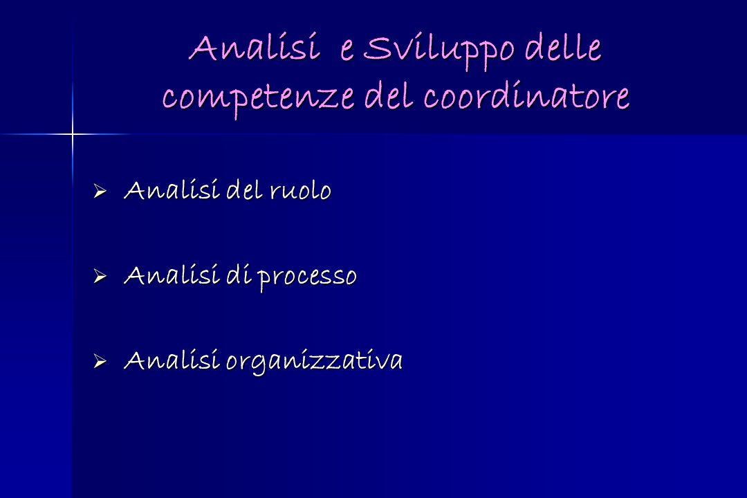 Analisi e Sviluppo delle competenze del coordinatore