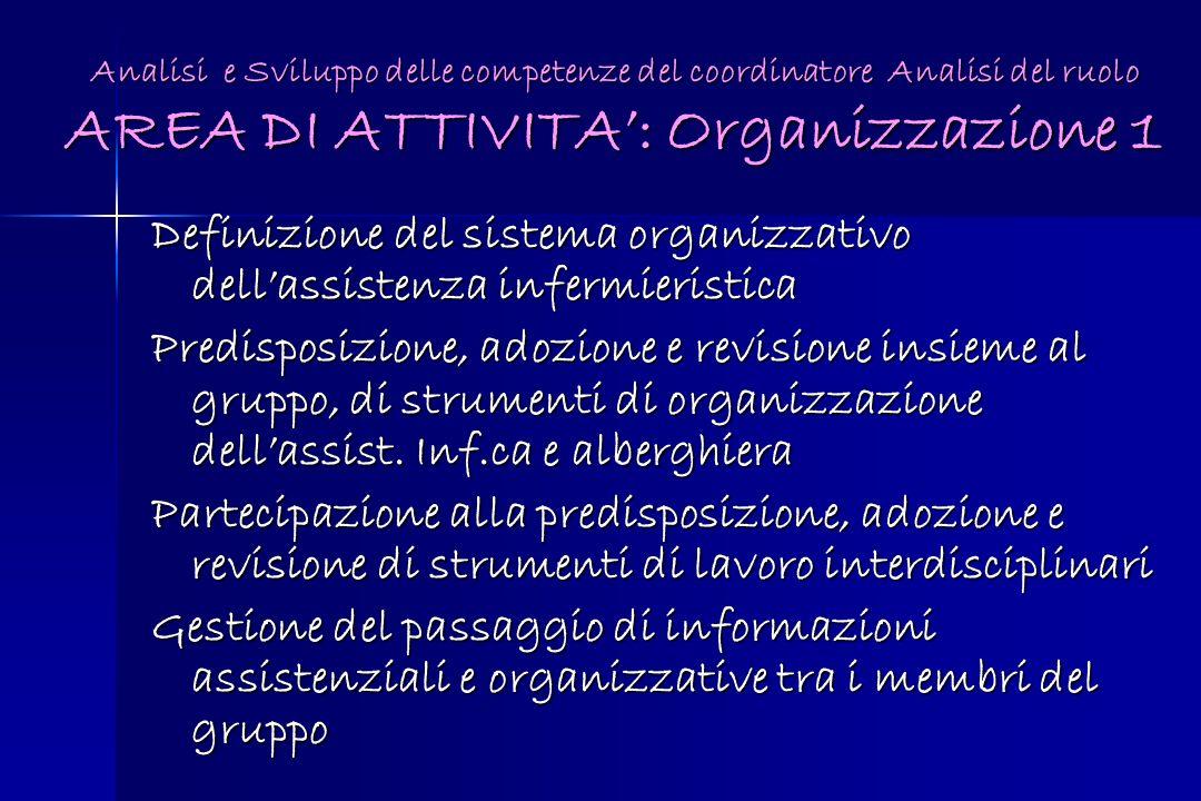 Definizione del sistema organizzativo dell'assistenza infermieristica