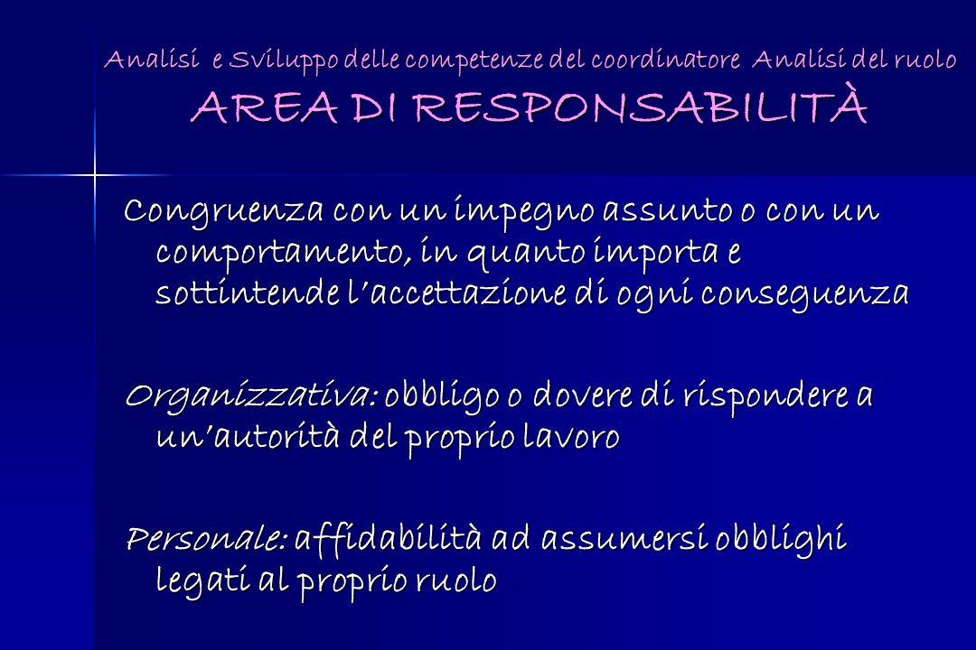 Personale: affidabilità ad assumersi obblighi legati al proprio ruolo