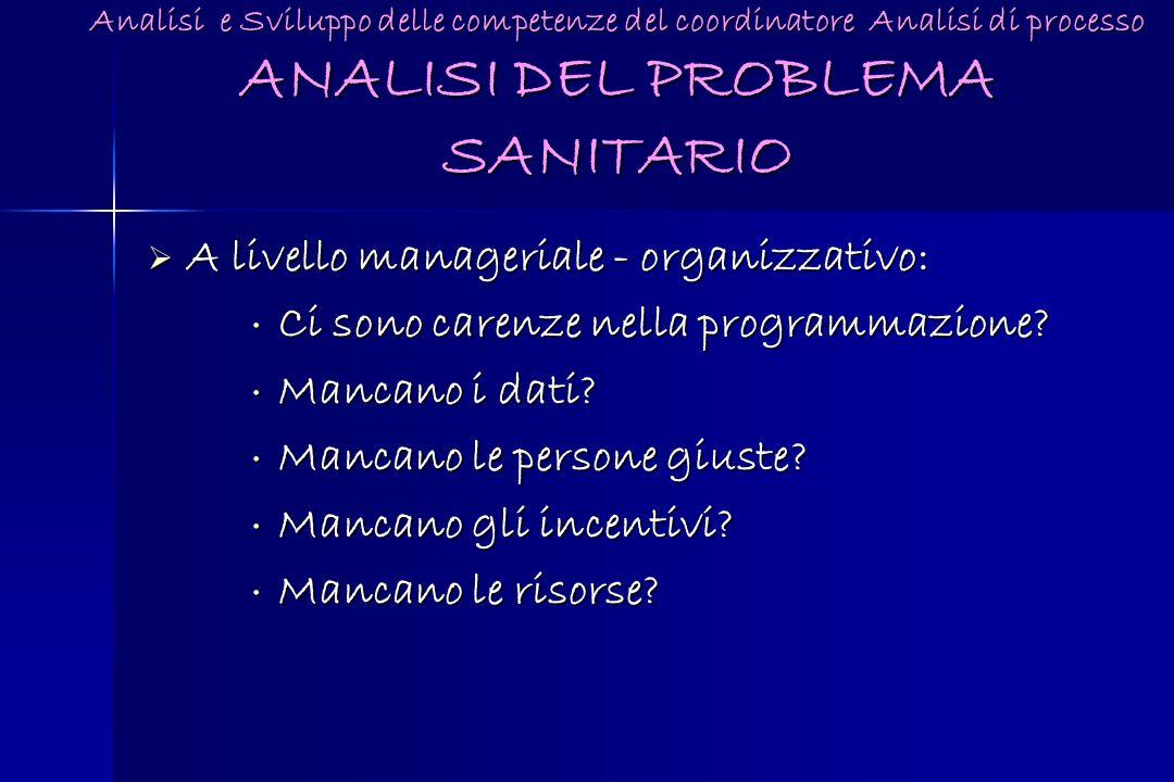 A livello manageriale - organizzativo: