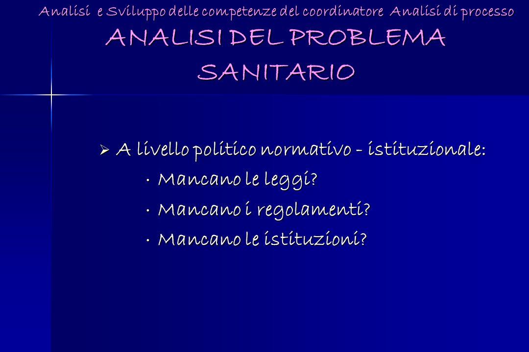 A livello politico normativo - istituzionale: Mancano le leggi