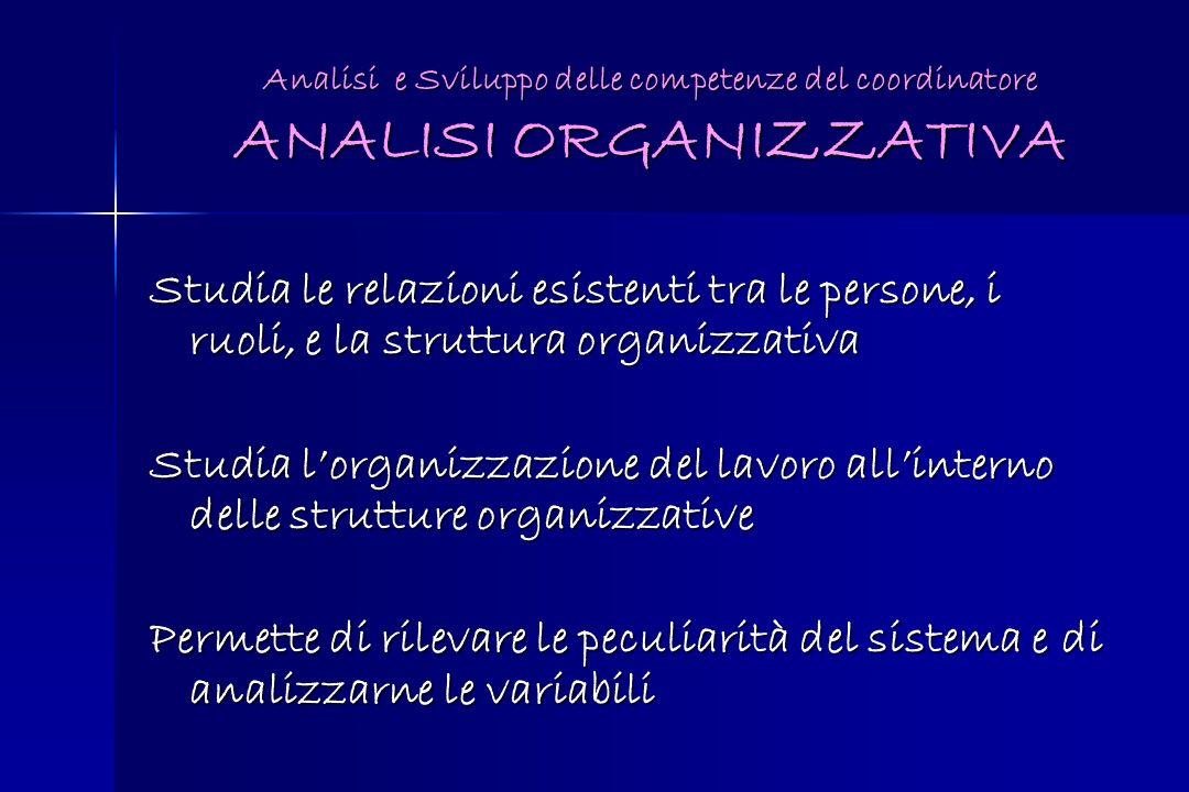 Analisi e Sviluppo delle competenze del coordinatore ANALISI ORGANIZZATIVA