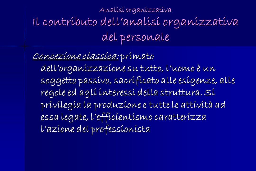 Analisi organizzativa Il contributo dell'analisi organizzativa del personale