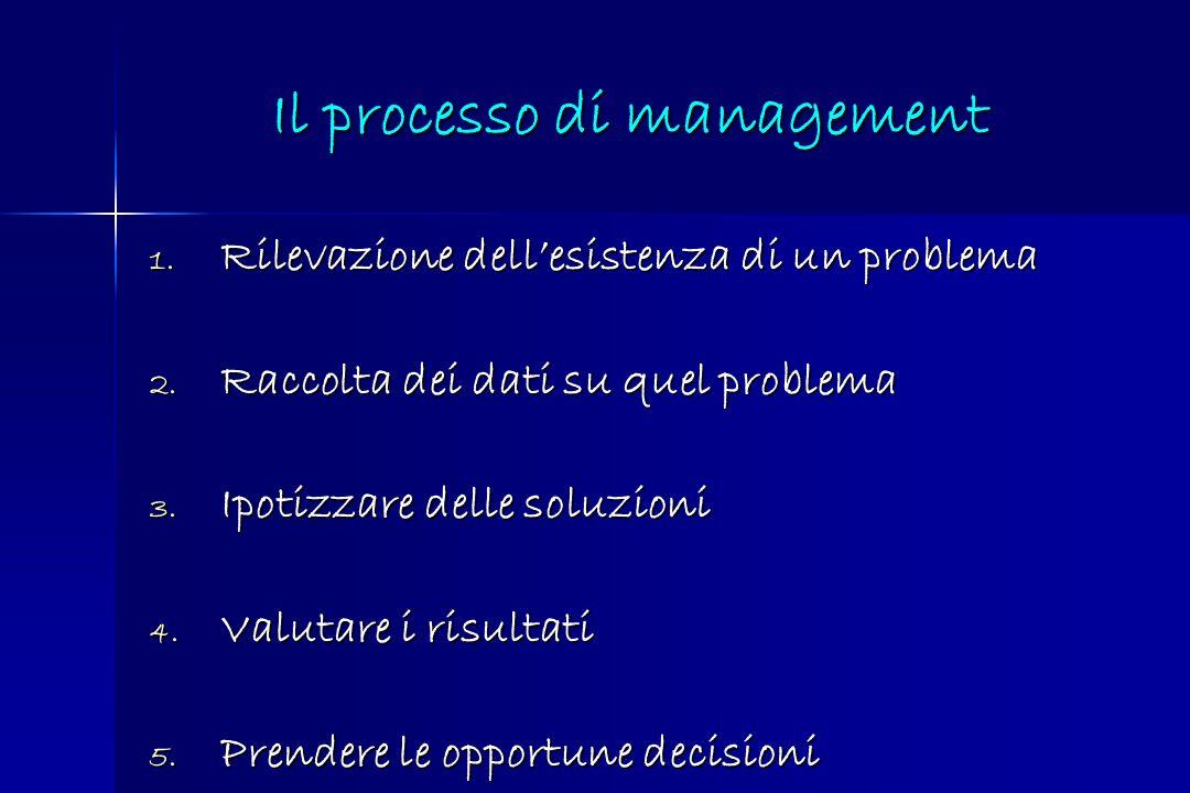 Il processo di management
