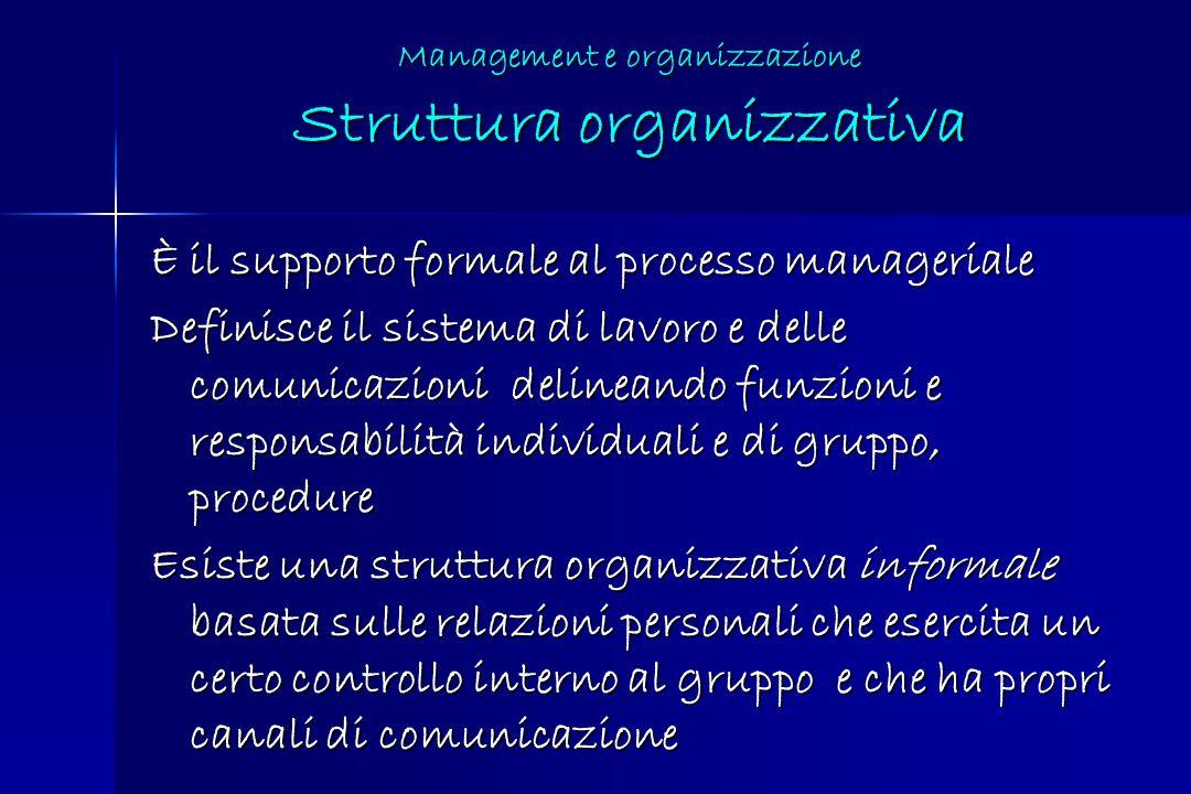Management e organizzazione Struttura organizzativa