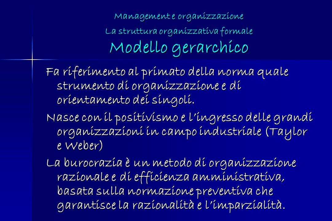 Management e organizzazione La struttura organizzativa formale Modello gerarchico