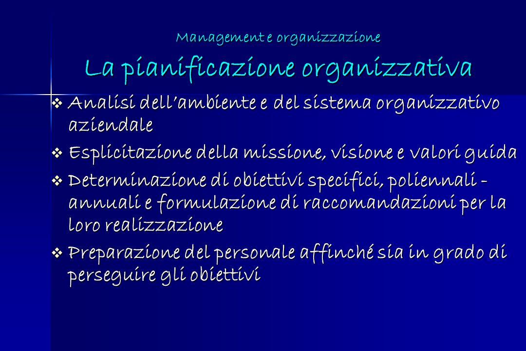 Management e organizzazione La pianificazione organizzativa