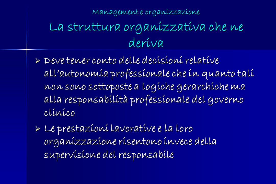 Management e organizzazione La struttura organizzativa che ne deriva