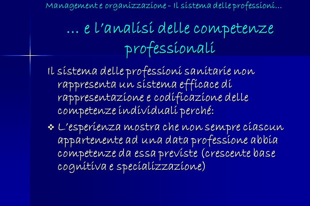 … e l'analisi delle competenze professionali