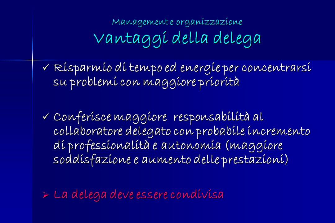 Management e organizzazione Vantaggi della delega