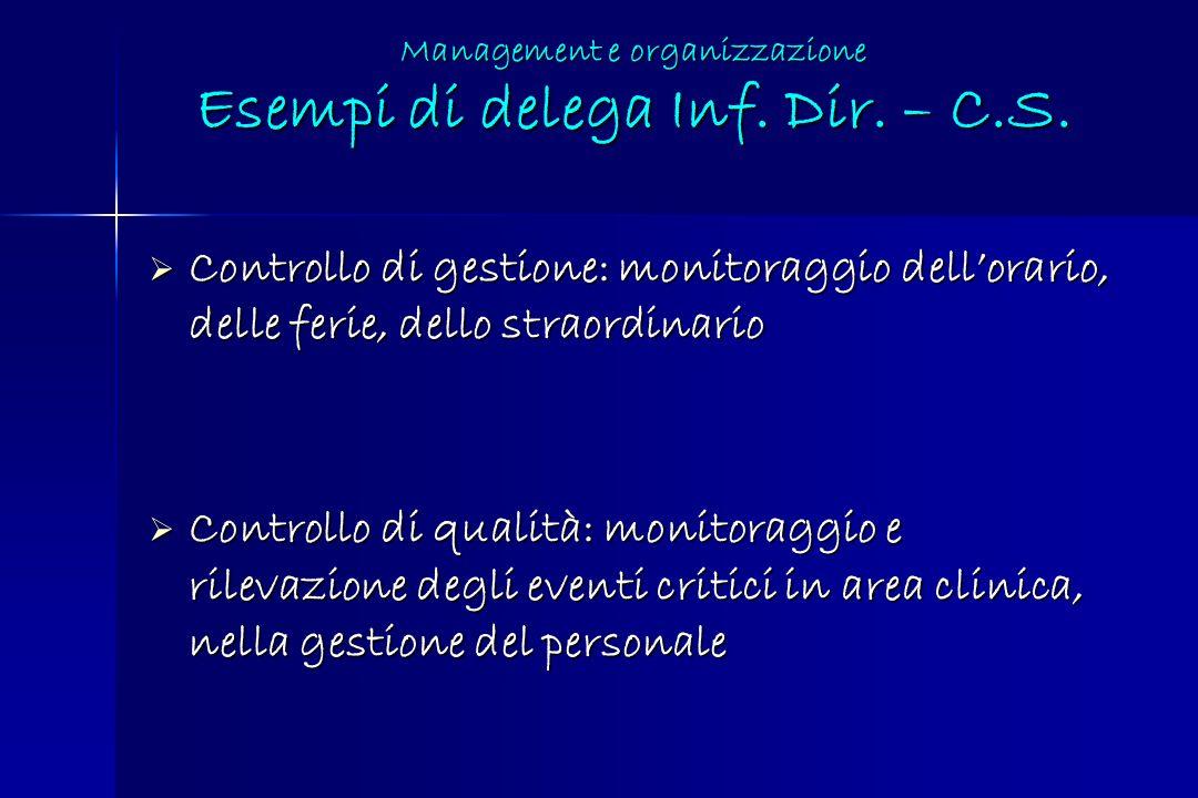 Management e organizzazione Esempi di delega Inf. Dir. – C.S.