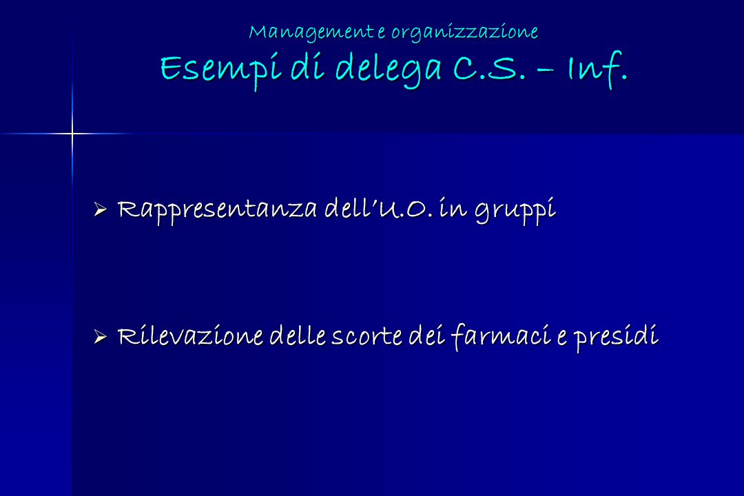 Management e organizzazione Esempi di delega C.S. – Inf.