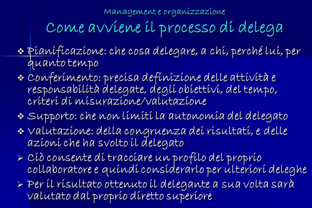 Management e organizzazione Come avviene il processo di delega