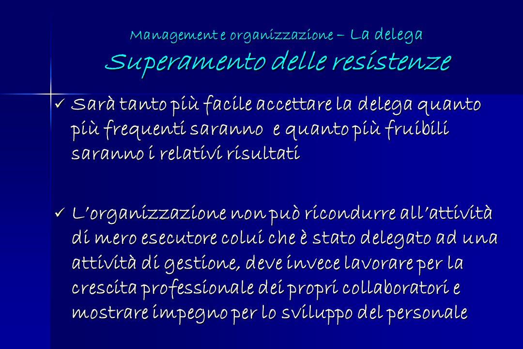 Management e organizzazione – La delega Superamento delle resistenze