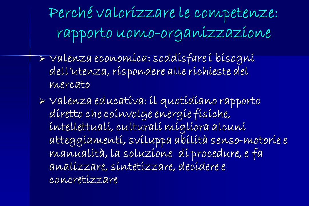 Perché valorizzare le competenze: rapporto uomo-organizzazione