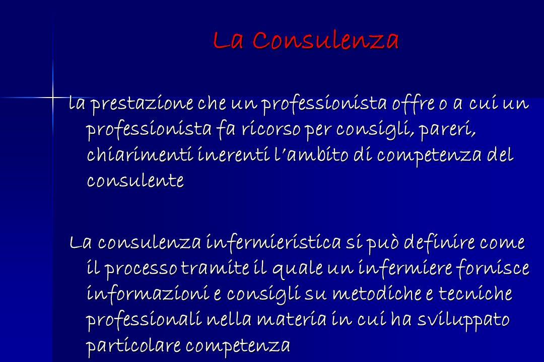 La Consulenza