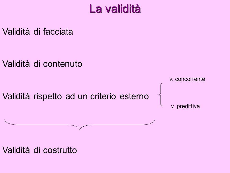 La validità Validità di facciata Validità di contenuto