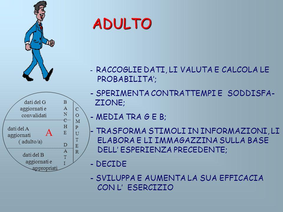 ADULTO SPERIMENTA CONTRATTEMPI E SODDISFA- ZIONE; - MEDIA TRA G E B;