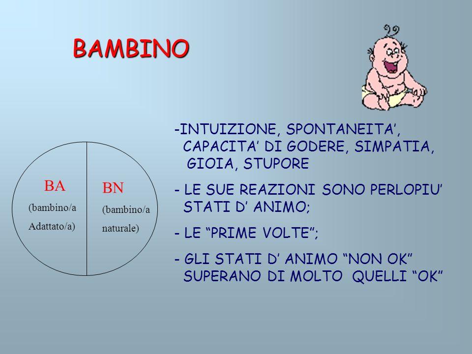 BAMBINO INTUIZIONE, SPONTANEITA', CAPACITA' DI GODERE, SIMPATIA, GIOIA, STUPORE. - LE SUE REAZIONI SONO PERLOPIU' STATI D' ANIMO;