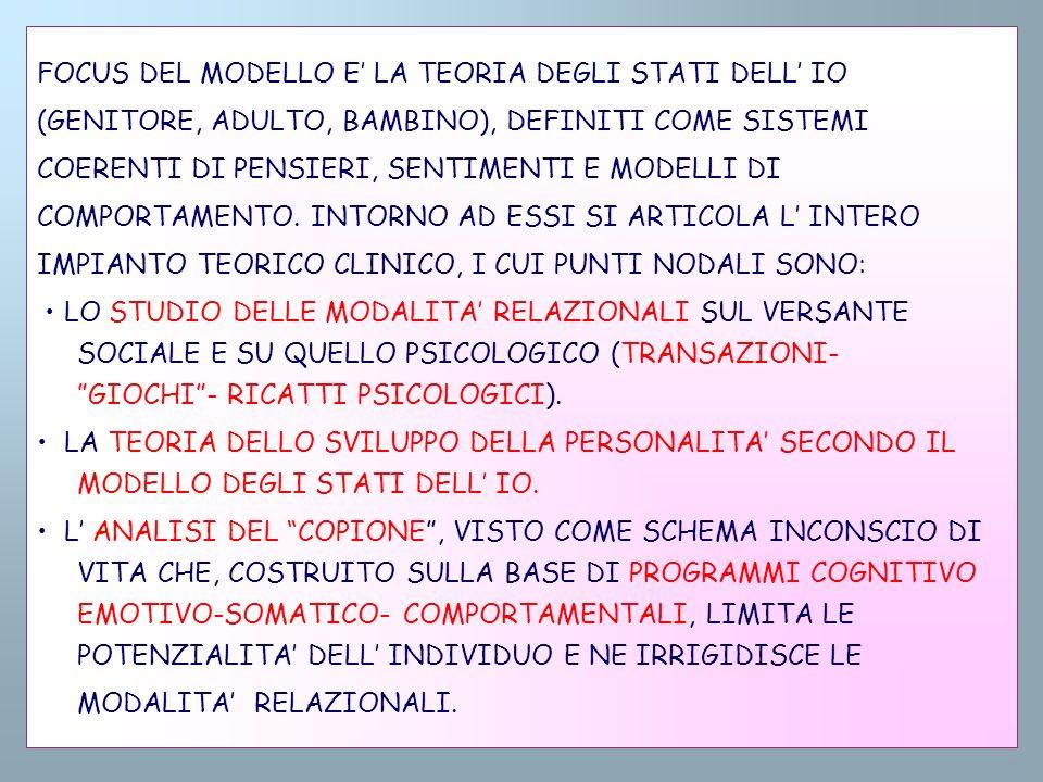 FOCUS DEL MODELLO E' LA TEORIA DEGLI STATI DELL' IO