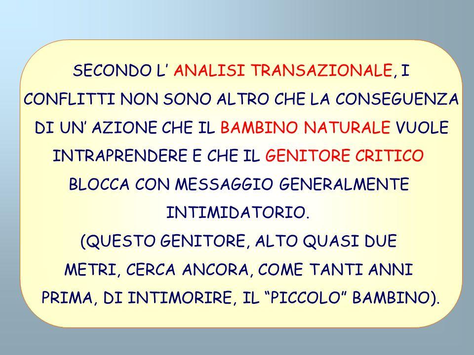 SECONDO L' ANALISI TRANSAZIONALE, I