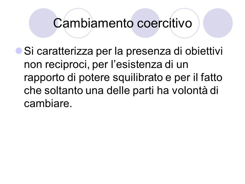 Cambiamento coercitivo