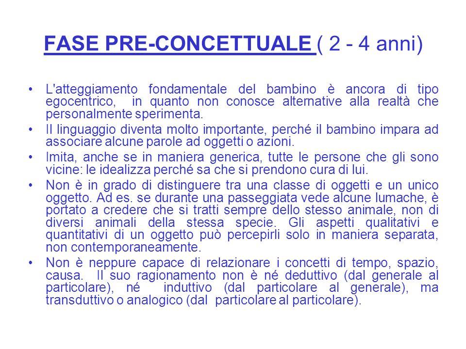 FASE PRE-CONCETTUALE ( 2 - 4 anni)