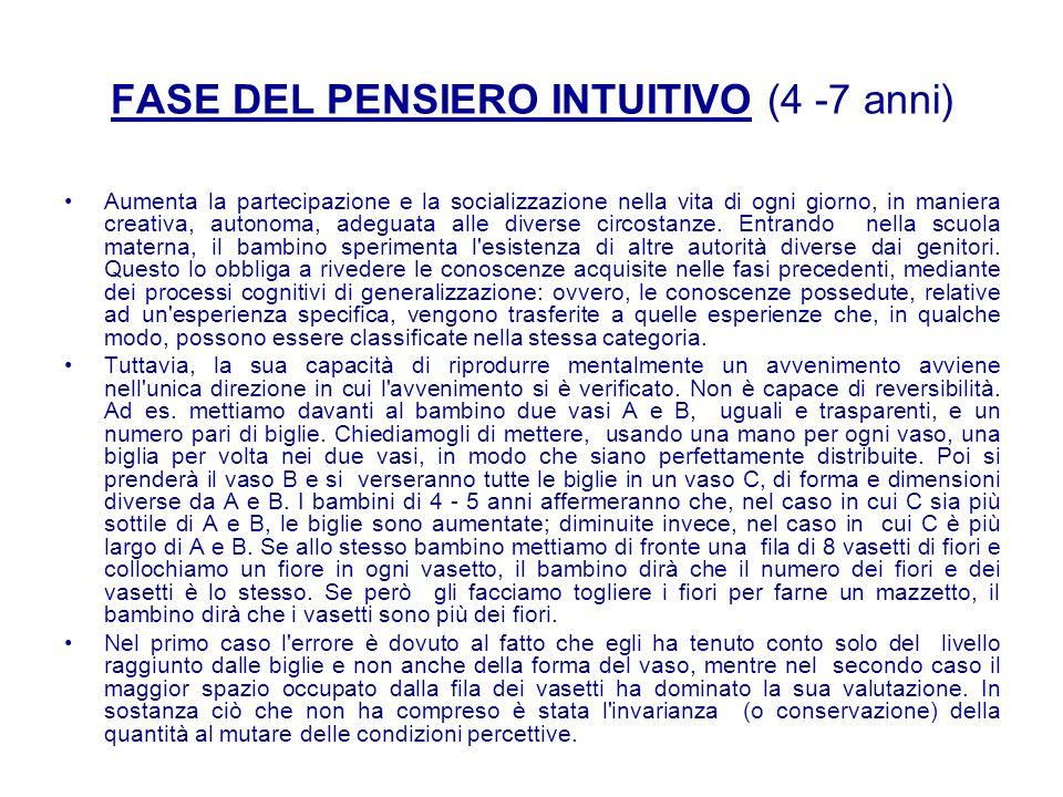 FASE DEL PENSIERO INTUITIVO (4 -7 anni)