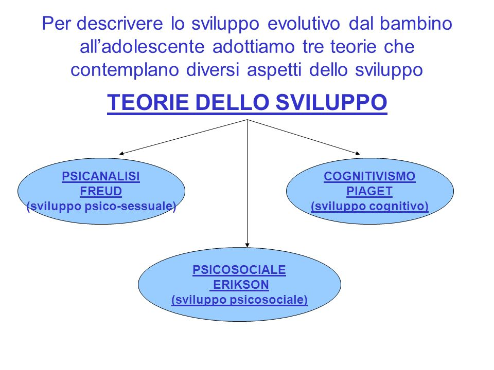 (sviluppo psico-sessuale) (sviluppo psicosociale)