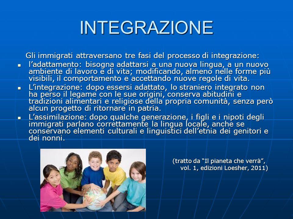 INTEGRAZIONE Gli immigrati attraversano tre fasi del processo di integrazione: