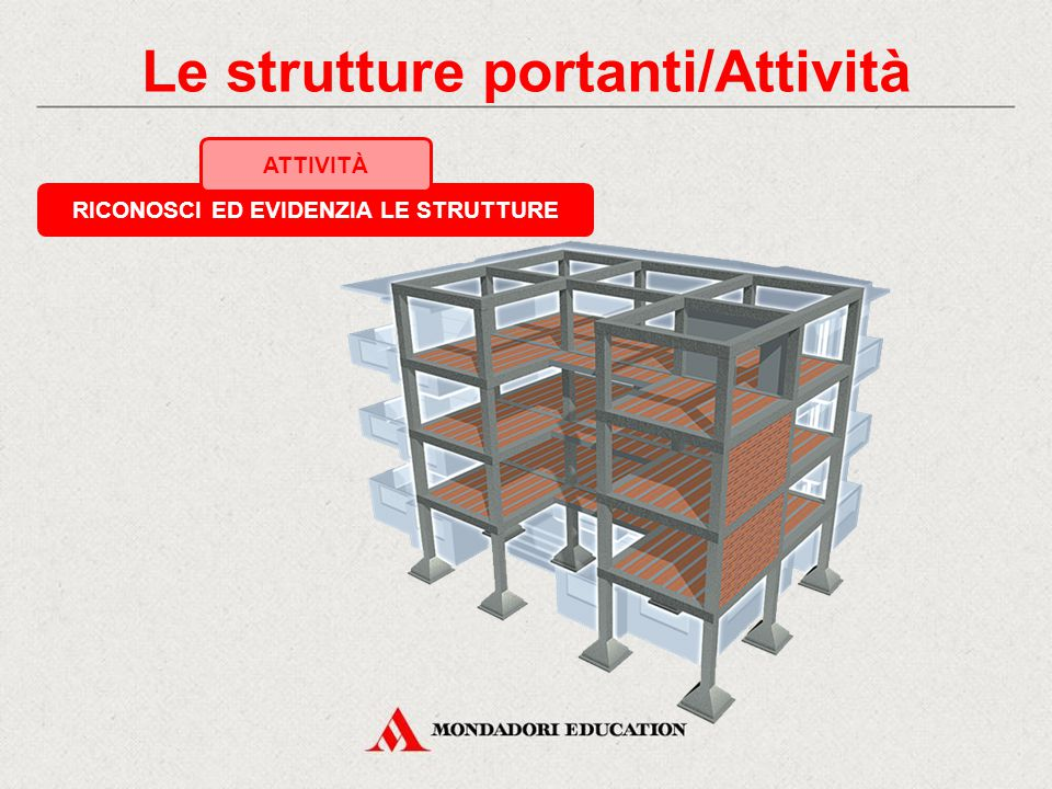 Le strutture portanti/Attività