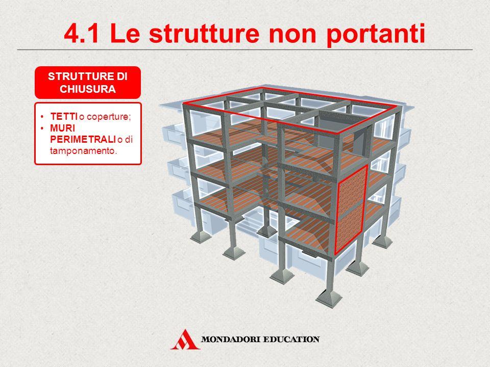 4.1 Le strutture non portanti