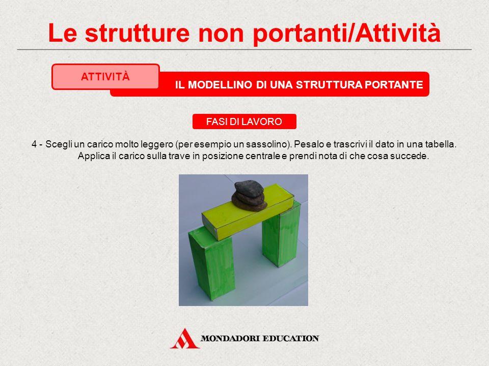 Le strutture non portanti/Attività