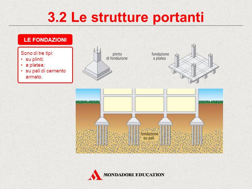 3.2 Le strutture portanti LE FONDAZIONI Sono di tre tipi: su plinti;