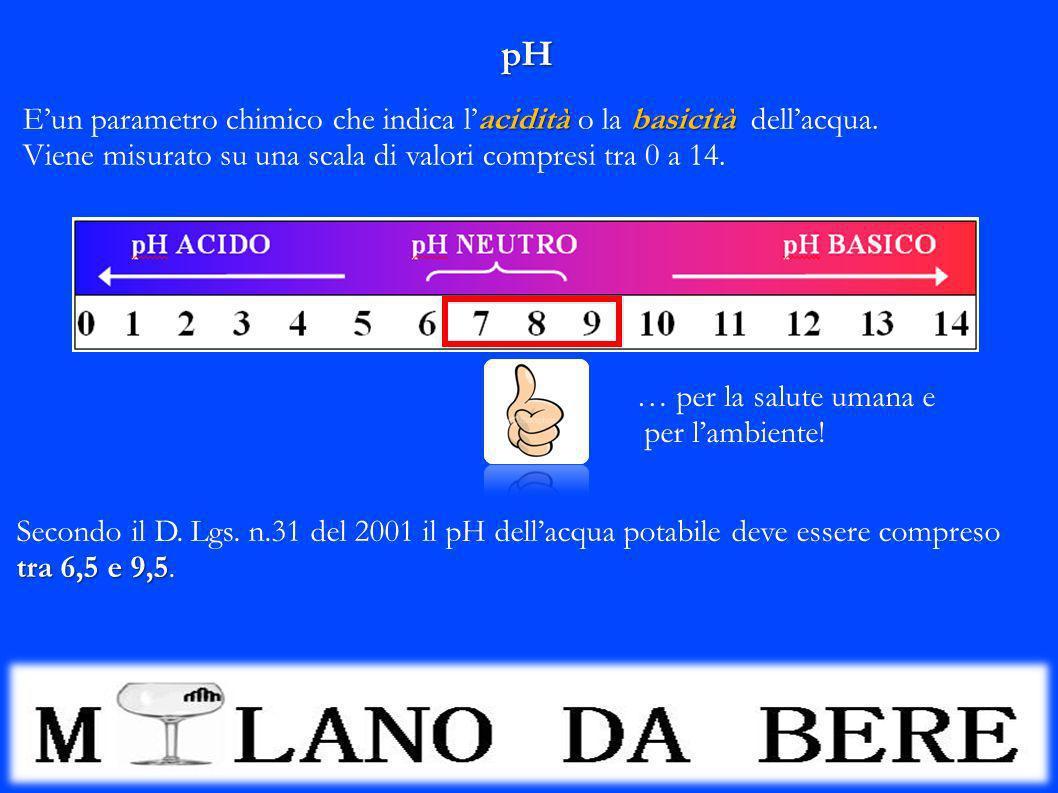pH E'un parametro chimico che indica l'acidità o la basicità dell'acqua. Viene misurato su una scala di valori compresi tra 0 a 14.
