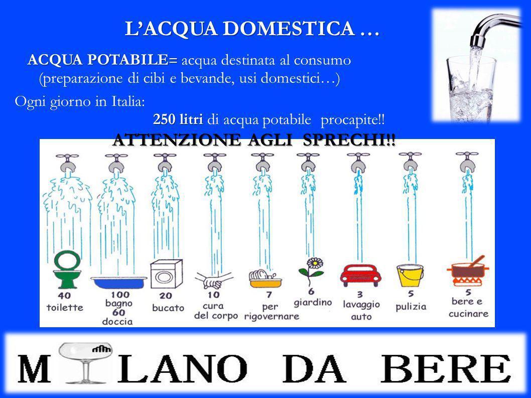 L'ACQUA DOMESTICA … ATTENZIONE AGLI SPRECHI!!