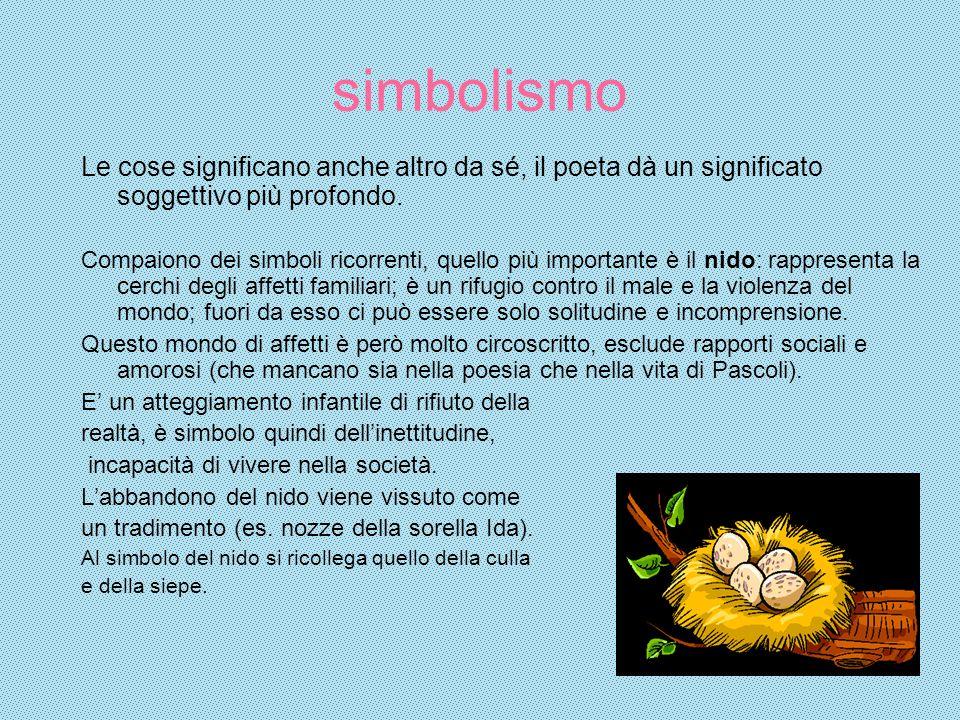 simbolismo Le cose significano anche altro da sé, il poeta dà un significato soggettivo più profondo.