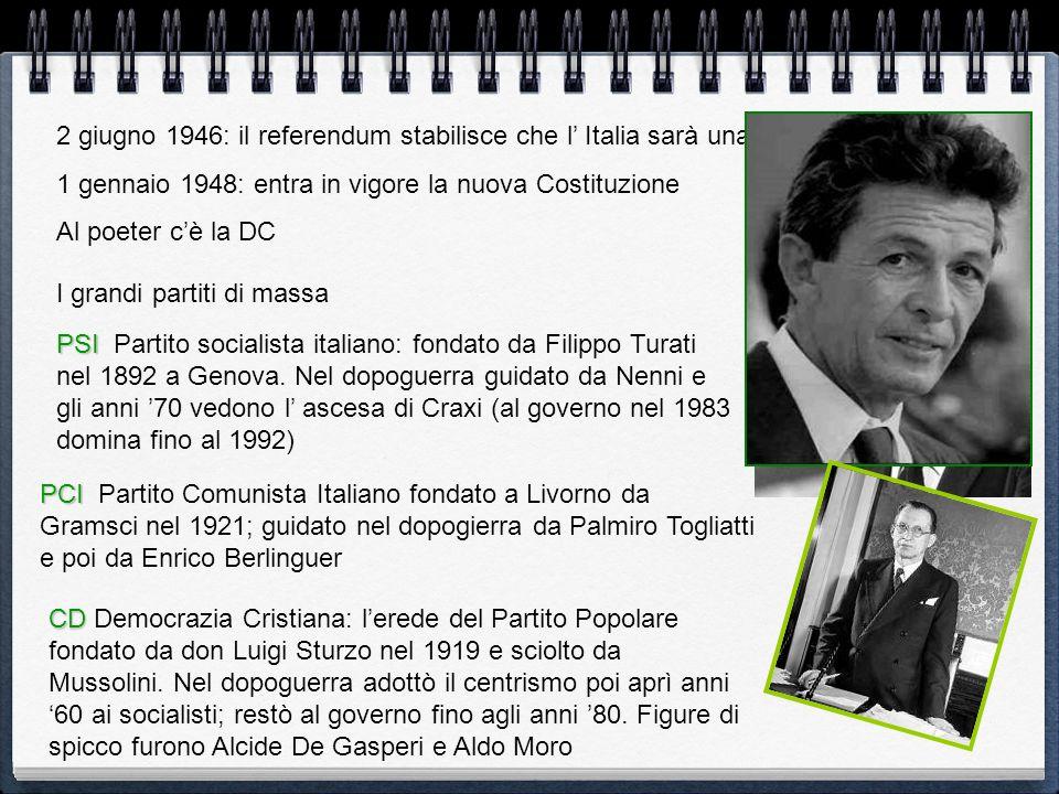 2 giugno 1946: il referendum stabilisce che l' Italia sarà una Repubblica