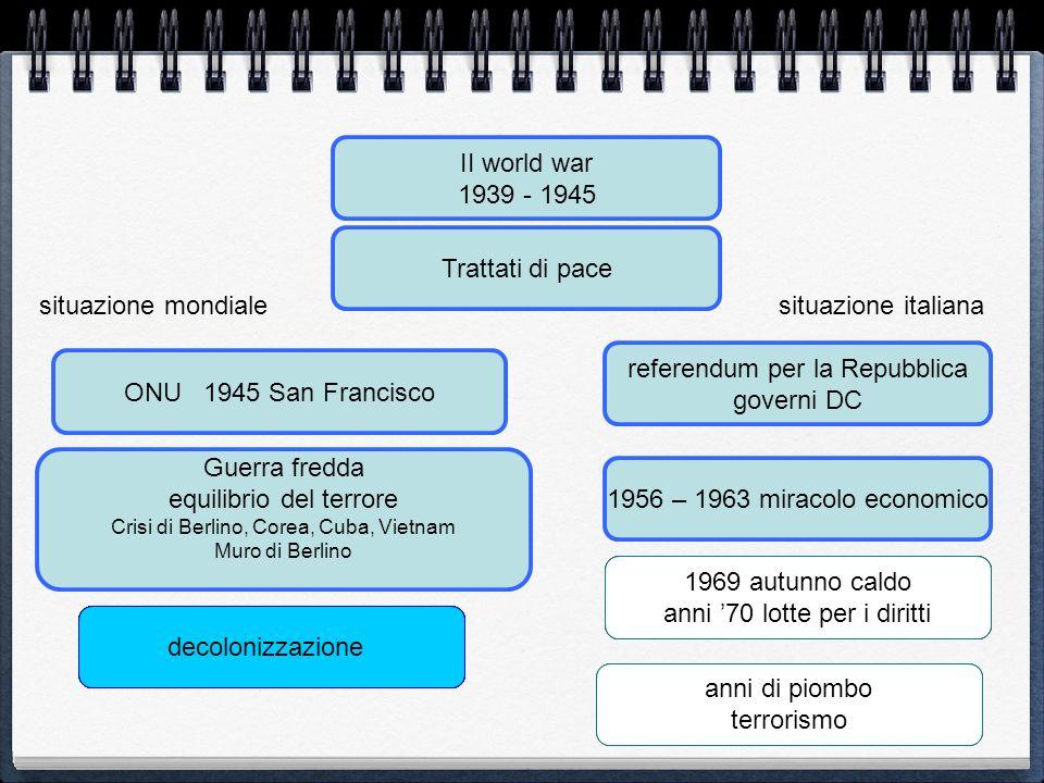 referendum per la Repubblica governi DC referendum per la Repubblica